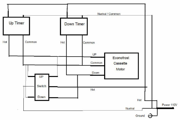 Image Of Wiring Schematic For Electric Refrigeration Curtains
