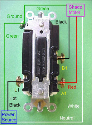 Image of Electric motor covers electrical wiring